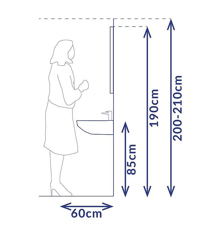łazienka Na Poddaszu Krok Po Kroku Skos Po Skosie