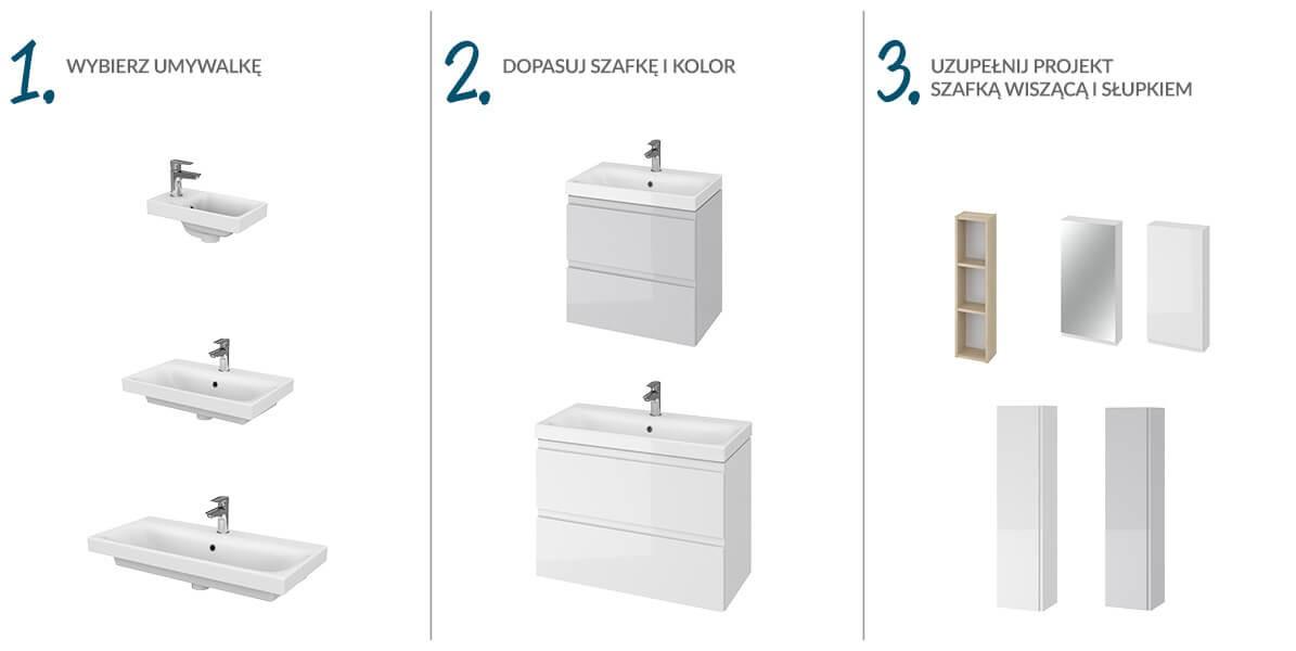 Funkcjonalny Zestaw Mebli Idealny Do Małej łazienki Jak Go